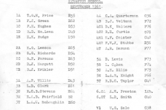020 - Kynaston School Staff List (September 1961)